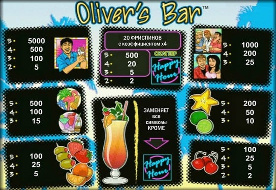 Символы и правила аппарата Olivers Bar