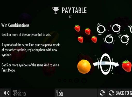 Таблица выплат слота Fruit Warp