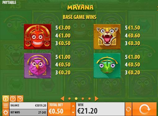 Таблица выплат в онлайн аппарате Mayana
