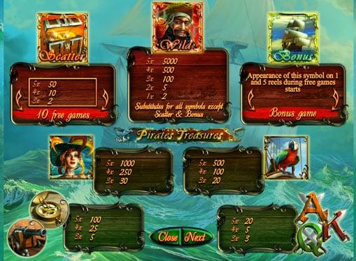 Таблица коэффициентов и бонусов в игре Pirate Treasures