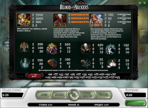 Правила игры на автомате Blood Suckers