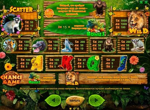 Правила игры на автомате Happy Jungle