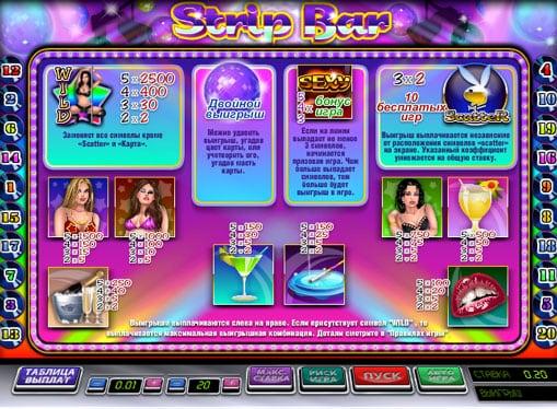 Таблица правил игры в Strip Bar