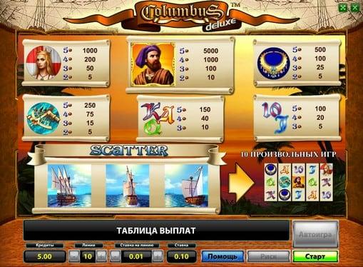 Таблица выплат в игре Columbus Deluxe
