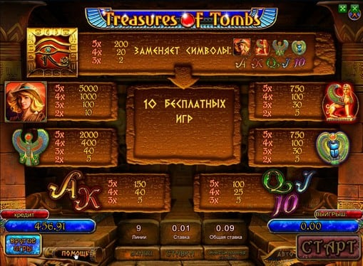 Таблица выплат в онлайн автомате Treasures of Tombs