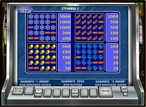 Таблица выплат в автомате Climber