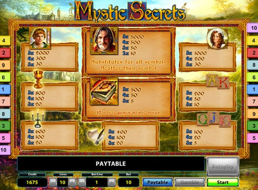 Таблица выплат и коэффициенты аппарата Mystic Secrets Deluxe